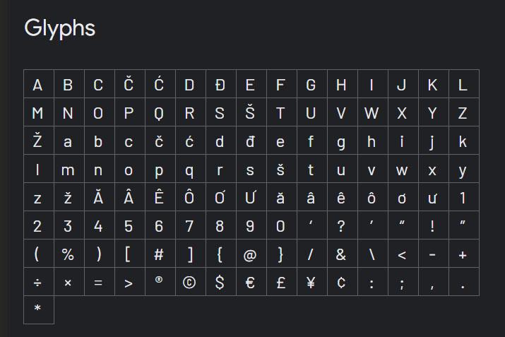Barlow glyphs
