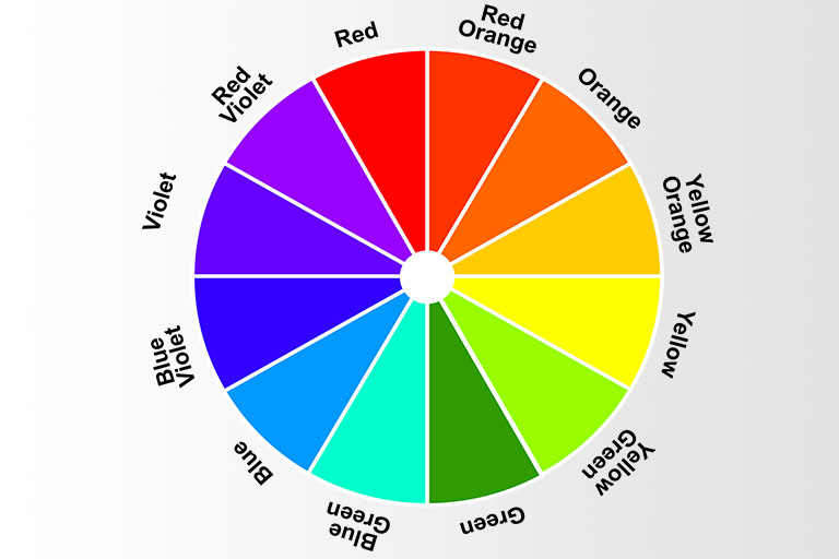 The basic colour hues