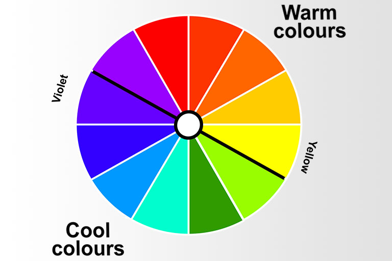 Warm vs. cool colours