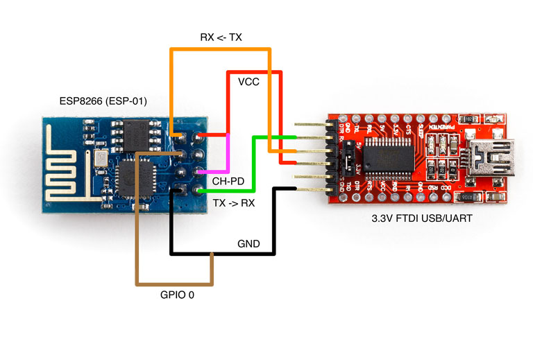 ESP8266 to FTDI programmer connection